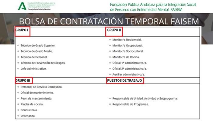 La Fundación FAISEM abre su Bolsa de empleo, para toda Andalucía (Monitores, Técnicos, Administración, Oficios, etc.)